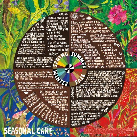 Seasonal Care Poster