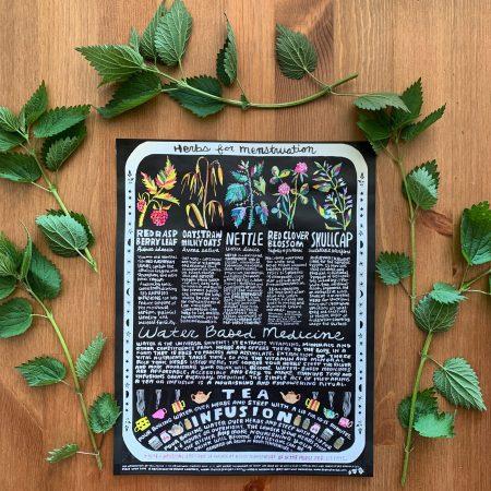Herbs for Menstruation poster