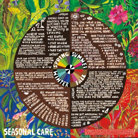Seasonal Care poster by Brittany Wood Nickerson and Chelsea Granger